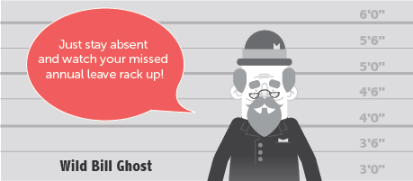 Wild Bill Ghost is a ticking time bomb of absence management